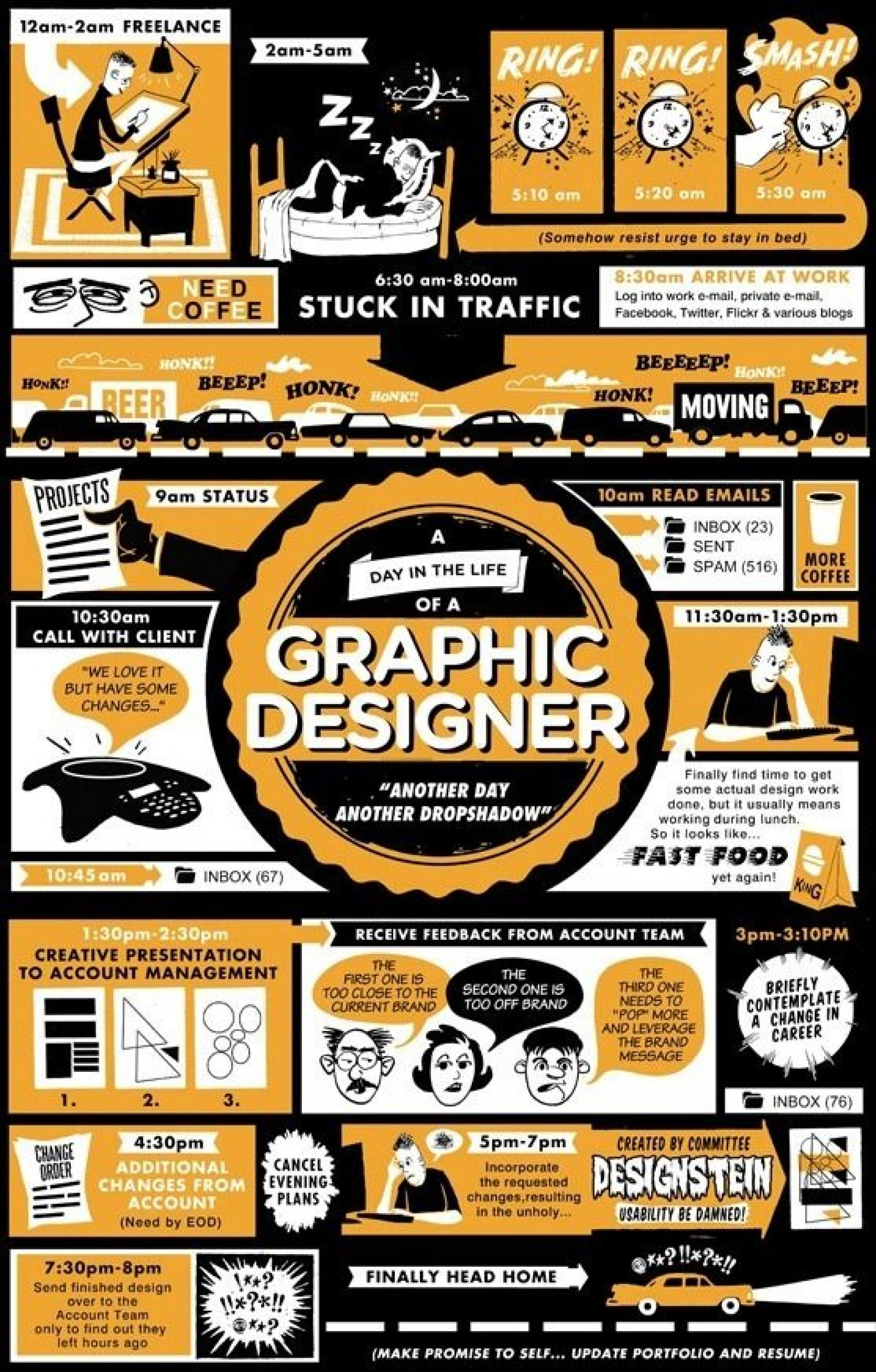 Day in the Life of a GD_infographic