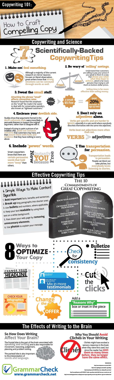 Web Copy_infographic