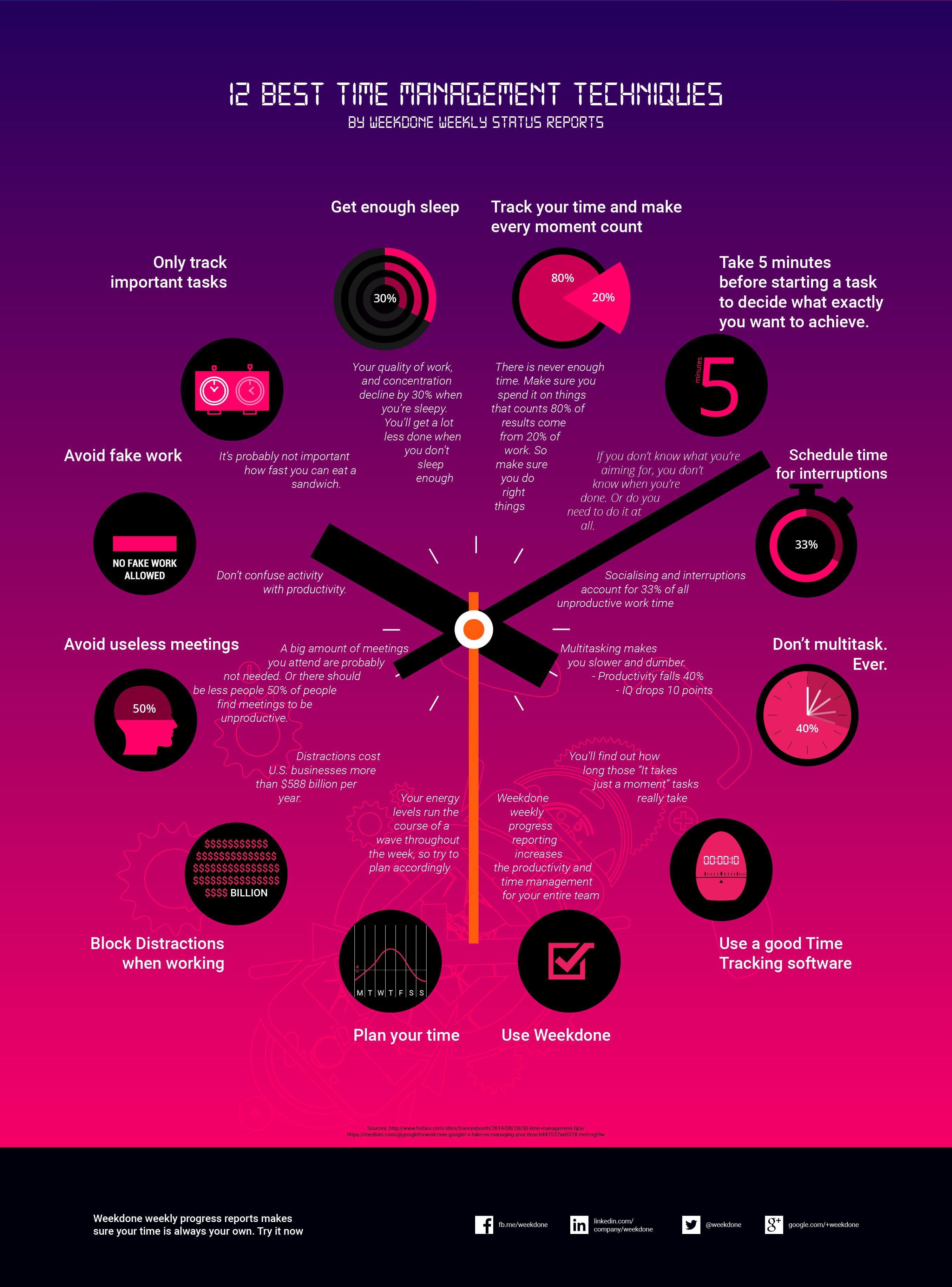 Time Techniques_infographic